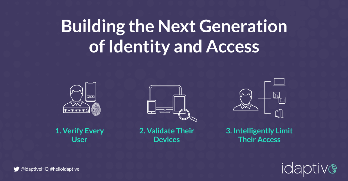 Building the Next Generation of Identity and Access–Next-Gen Access – Idaptive