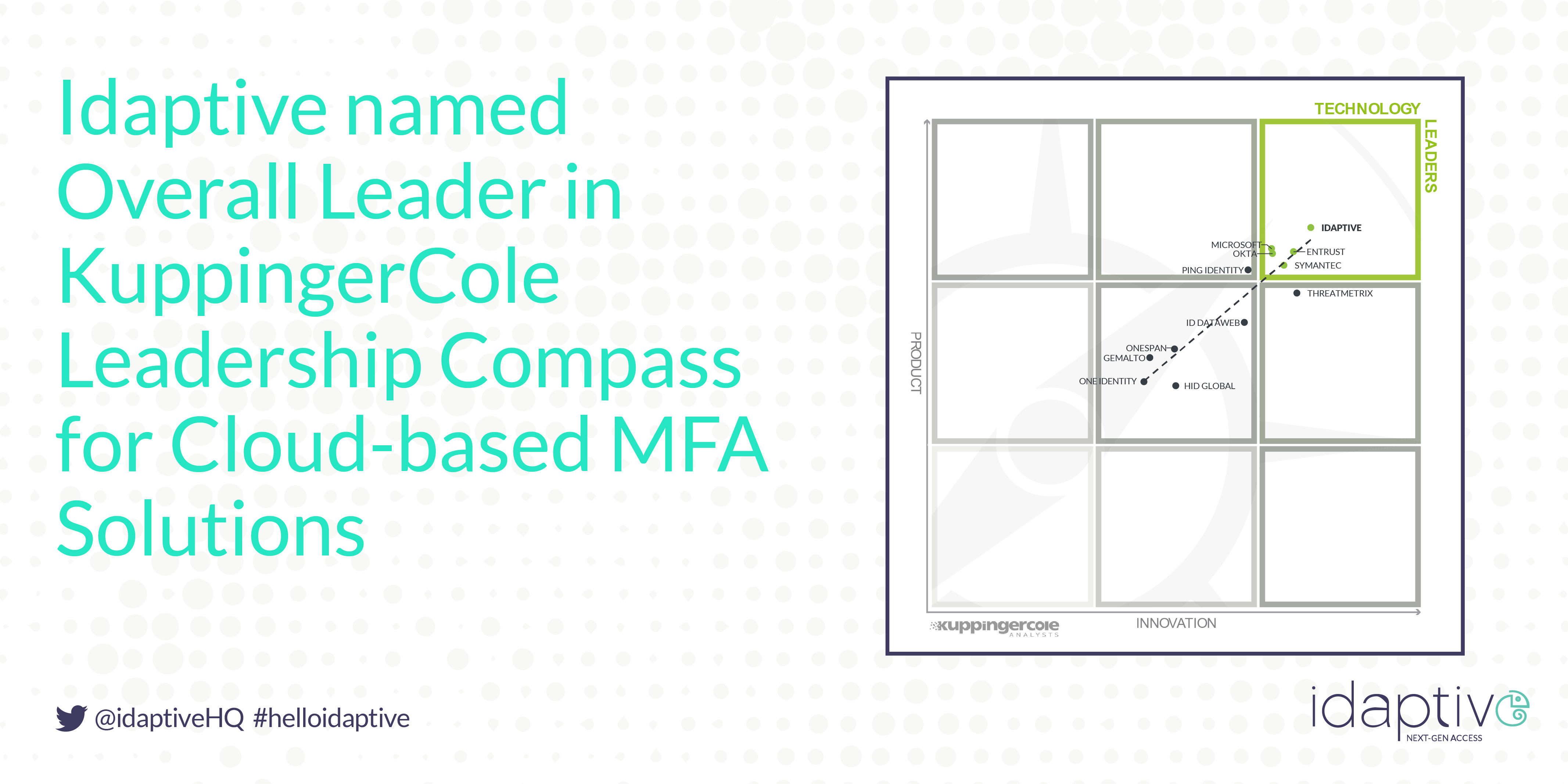 Idaptive named Overall Leader in KuppingerCole Leadership Compass for Cloud-based MFA Solutions