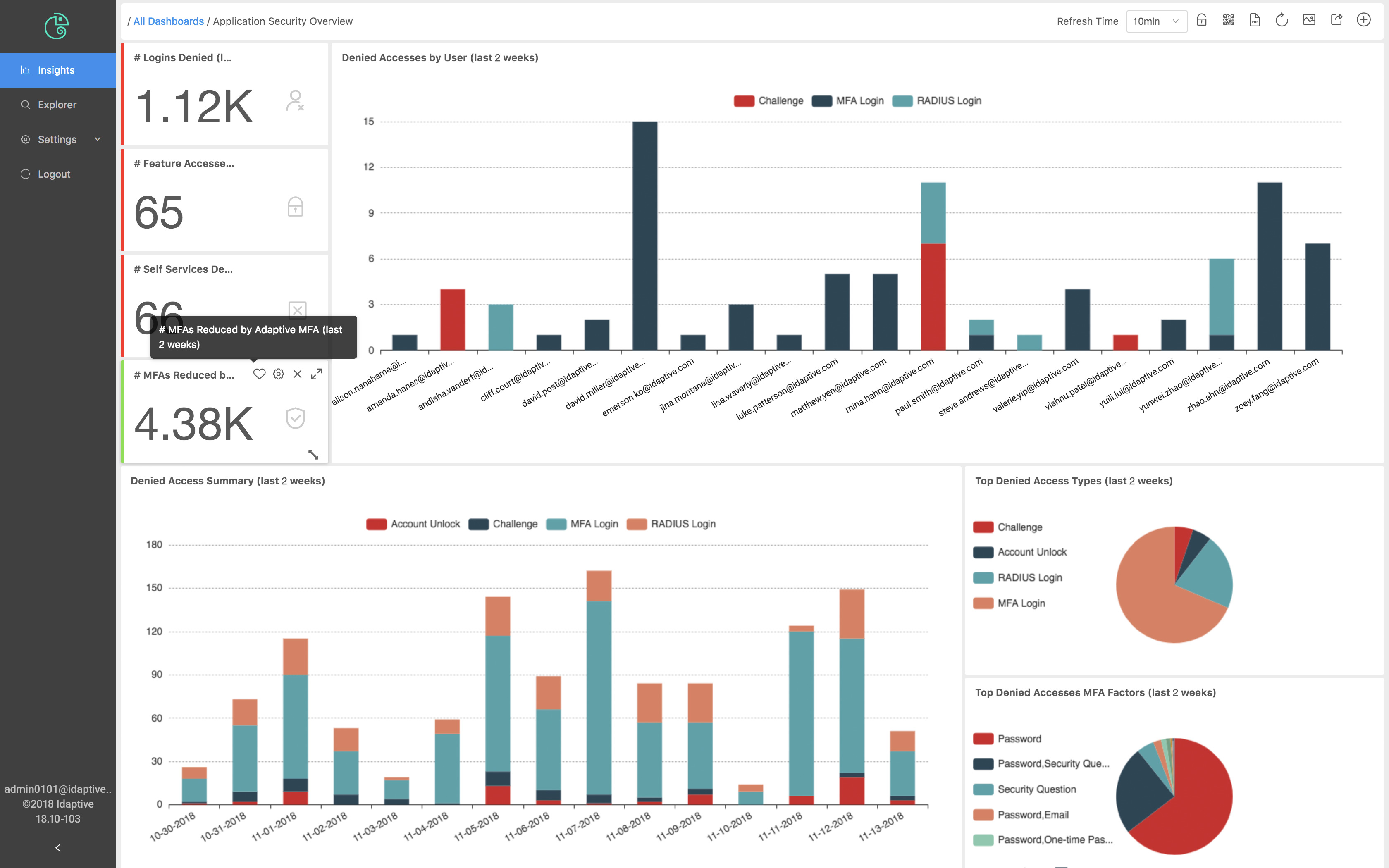 analytics dashboard insight screenshot