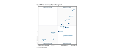 2019 Gartner Magic Quadrant for access management