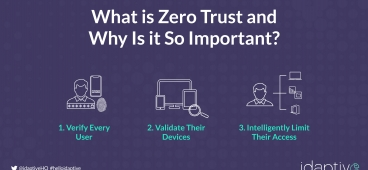 What Is Zero Trust, and Why Is It Important? | Idaptive